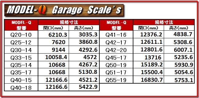 model-Qサイズ表